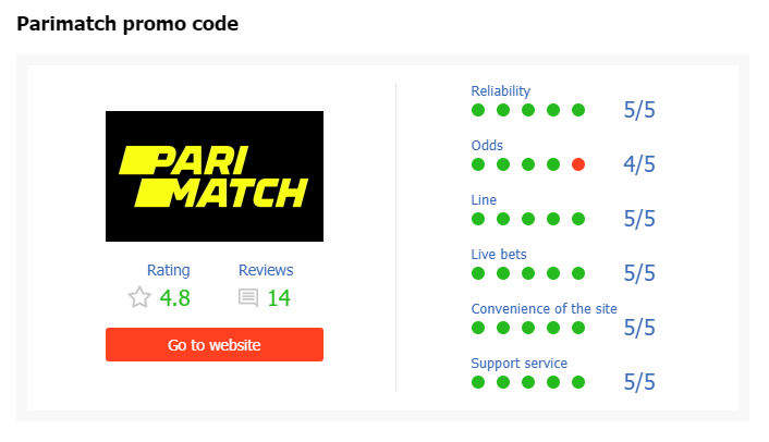 PariMatch promo codes